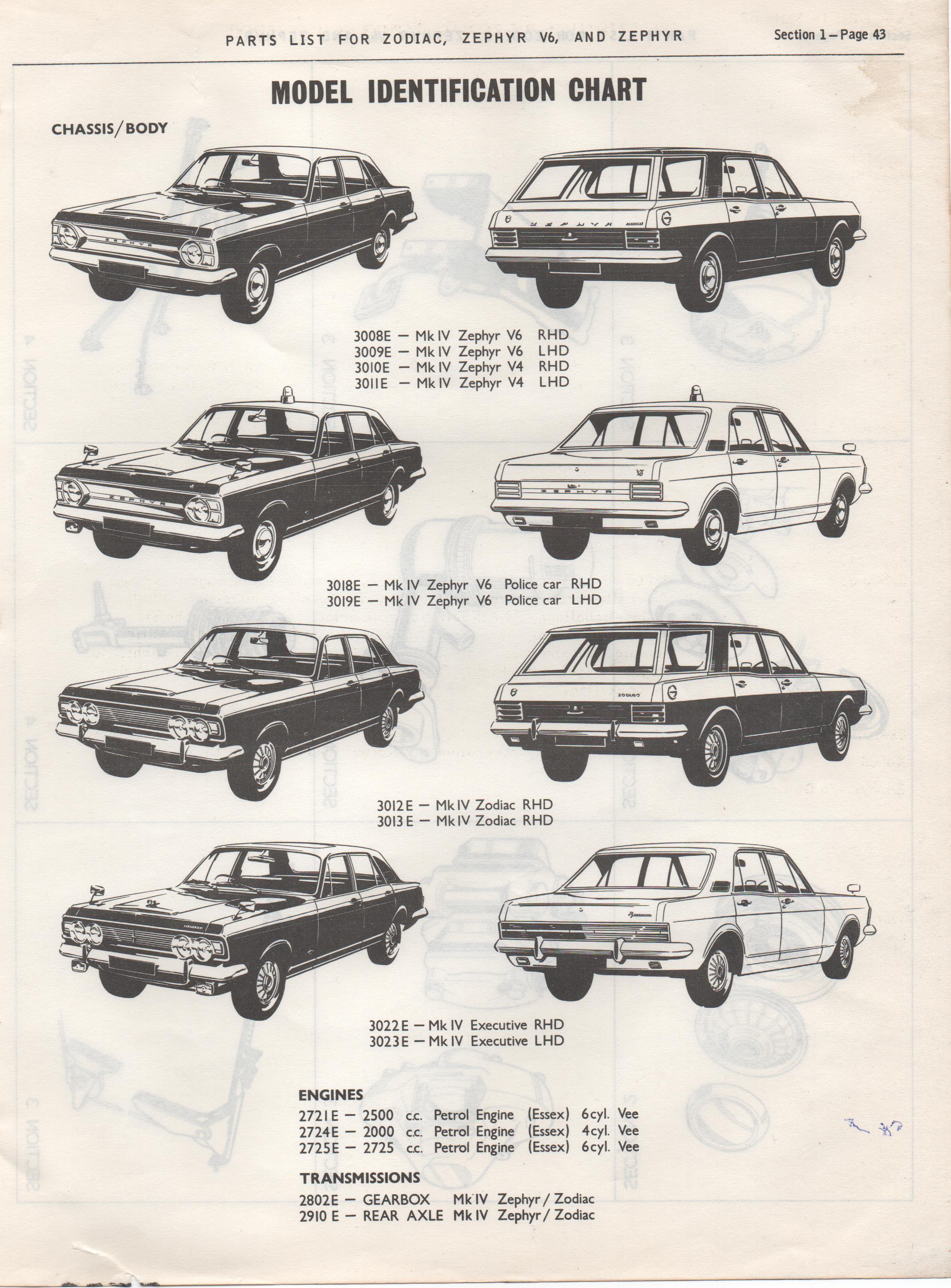 574: IDENTIFICATION CHART ZEPHYR ZODIAC MK4 | Small Ford Spares